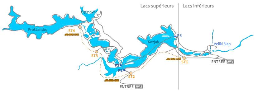 Plan Des Lacs De Plitvice